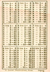 Table de multiplication de 1 - La Poupée - Verso - éd. A. Jeandé